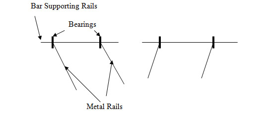 Method I, Figures 3 and 4. Metal rails positioning to the tank: indicative scheme.