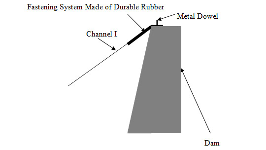  Method I, Figure 9. The first fastening system of the metal frame for Channel I: indicative scheme.