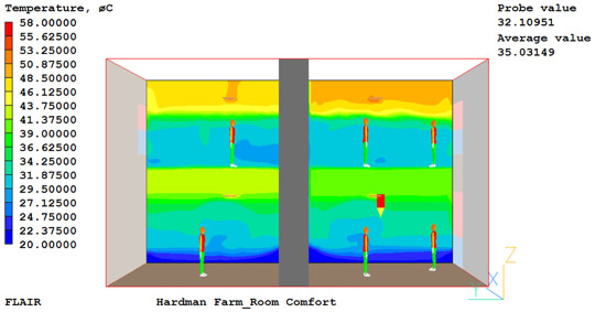 Courtesy of EMC Engineering|CFD analysis showing air stratification within high ceilings of rooms.